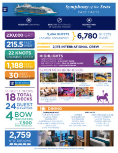 Royal Caribbean Symphony of Seas Infographic